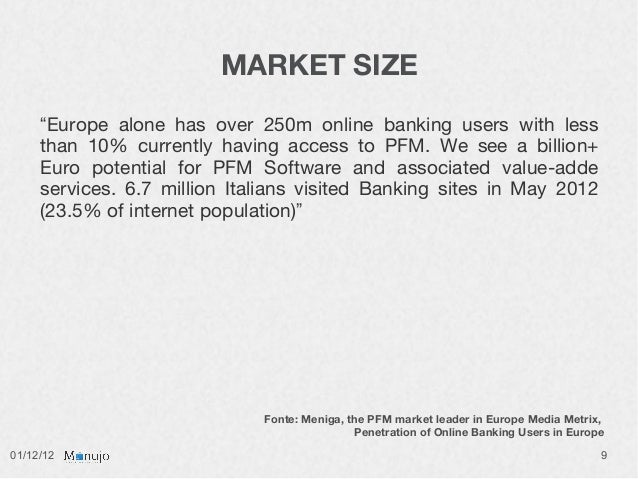 """MARKET SIZE     """"Europe alone has over 250m online banking users with less     than 10% currently having access to PFM. We..."""