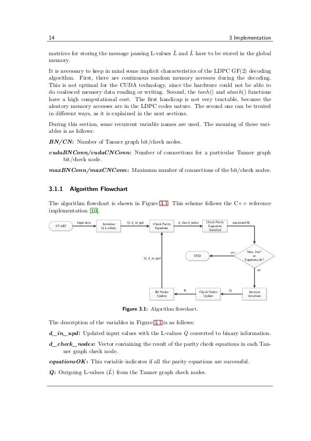 ldpc thesis This thesis proposes a ldpc decoder architecture for nand flash memory  2- bits soft input ldpc decoder, which can outperform bch code under same code.