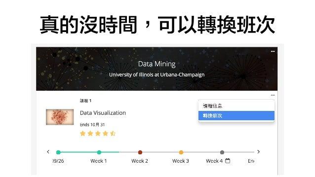 Mobagel – Data Analyst