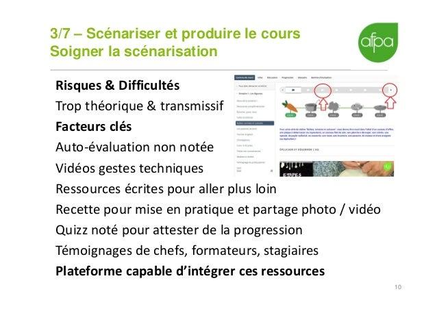 3/7 – Scénariser et produire le cours Soigner la scénarisation 10 Risques & Difficultés Trop théorique & transmissif Facte...