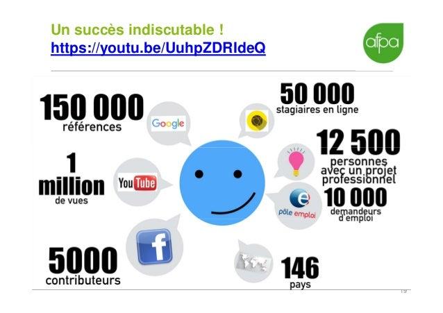 19 Un succès indiscutable ! https://youtu.be/UuhpZDRIdeQ