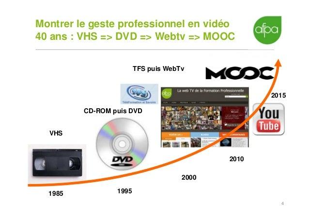 4 Montrer le geste professionnel en vidéo 40 ans : VHS => DVD => Webtv => MOOC 1985 1995 2000 2010 2015 TFS puis WebTv CD-...