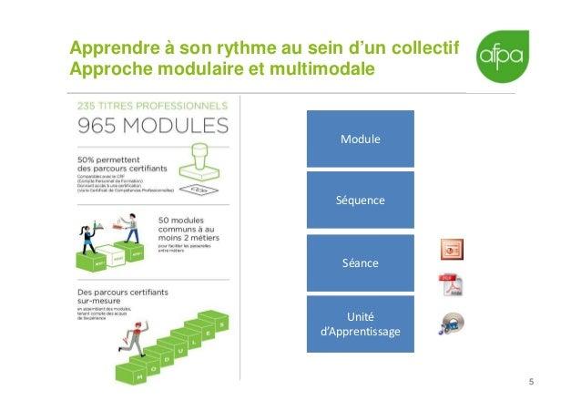 5 Apprendre à son rythme au sein d'un collectif Approche modulaire et multimodale 5 Module Séquence Séance Unité d'Apprent...