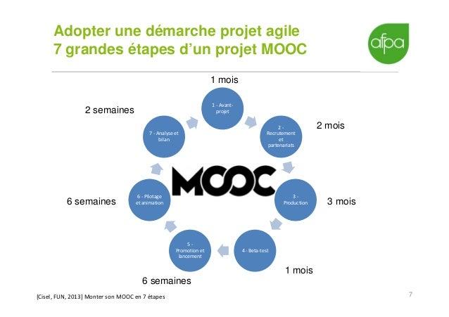 Adopter une démarche projet agile 7 grandes étapes d'un projet MOOC 7 1 - Avant- projet 2 - Recrutement et partenariats 3 ...