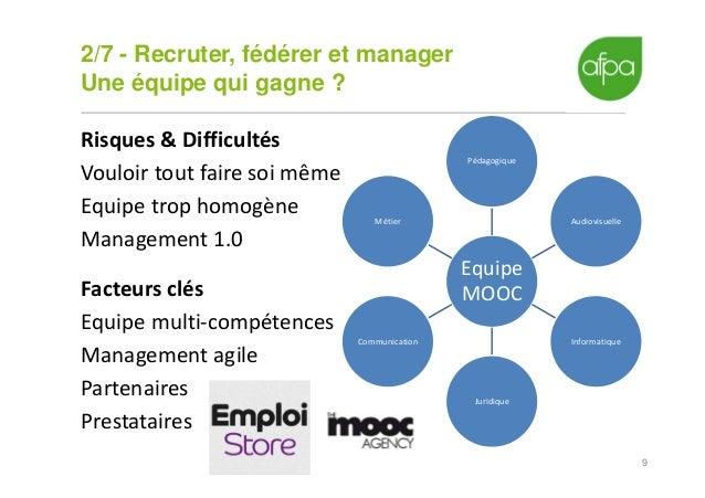 2/7 - Recruter, fédérer et manager Une équipe qui gagne ? 9 Equipe MOOC Pédagogique Audiovisuelle Informatique Juridique C...