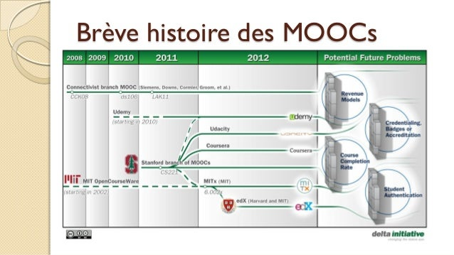 Brève histoire des MOOCs 1126/02/2015 Mooc