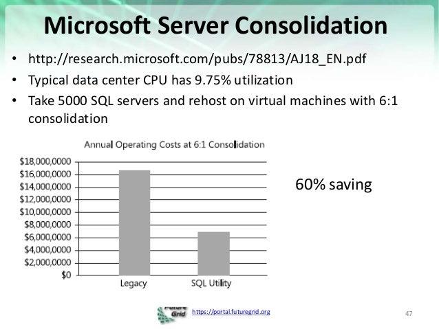 relational model t-sql server 2014 tutorial pdf
