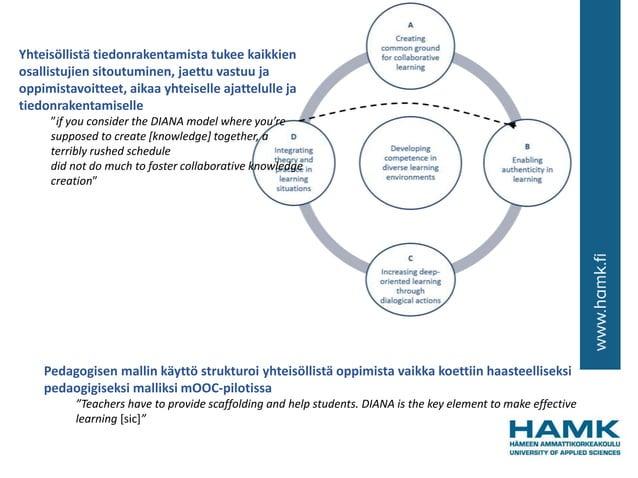 Yhteisöllistä tiedonrakentamista tukee kaikkien osallistujien sitoutuminen, jaettu vastuu ja oppimistavoitteet, aikaa yhte...
