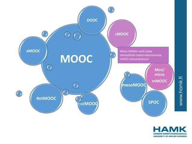 MOOC xMOOC cMOOC Mini/ micro mMOOC #etMOOC DOOC ccMOOC mesoMOOC Miten DIANA-malli tukee yhteisöllistä tiedonrakentamista m...