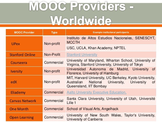 Continuous Learning for HR Enrichment through MOOC's – A Global Pers…