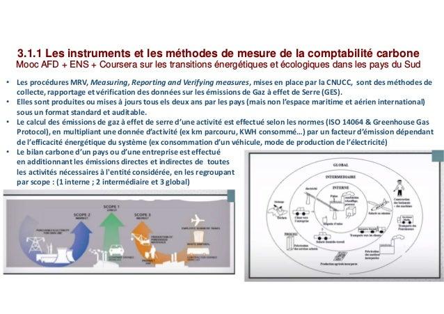 Mooc s3 decarbonnerle_pib Slide 3