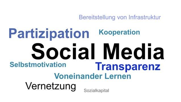 Partizipation  Kooperation  Social Media  Selbstmotivation Transparenz  Vernetzung  Bereitstellung von Infrastruktur  Vone...