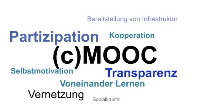 Partizipation  Kooperation  (c)MOOC  Selbstmotivation Transparenz  Vernetzung  Bereitstellung von Infrastruktur  Voneinand...