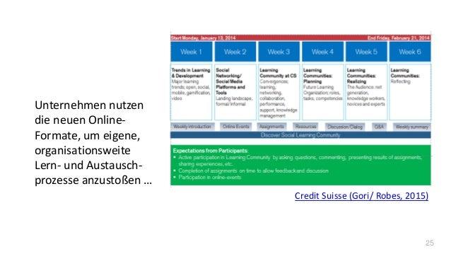 25 Unternehmen nutzen die neuen Online- Formate, um eigene, organisationsweite Lern- und Austausch- prozesse anzustoßen … ...