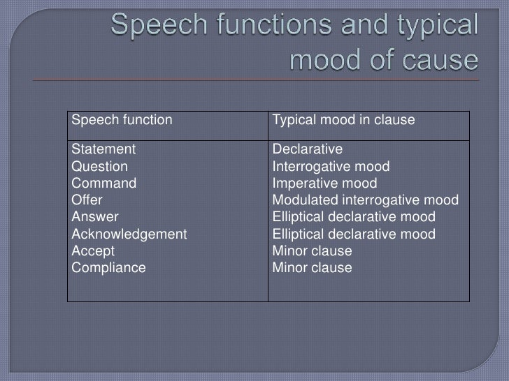 Speech functions and typical mood of cause<br />