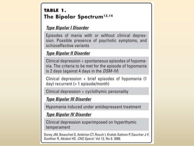 Treatment• Pharmacotherapy:Major Depressive Disorder - MAOI's, TCAC's,SSRI's, SNRI's, mirtazipine, BupropianBipolar Disord...