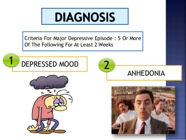 Criteria For Major Depressive Episode : 5 Or More Of The Following For At Least 2 Weeks DEPRESSED MOOD1 ANHEDONIA 2