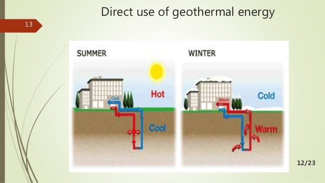 Geothermal Energy Diagram Winter Circuit Connection Diagram