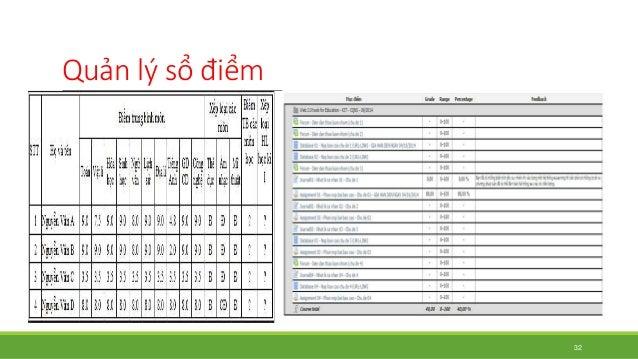 Quản lý sổ điểm  32