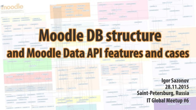 Игорь Сазонов «Moodle DB structure & Moodle Data API features and cases»