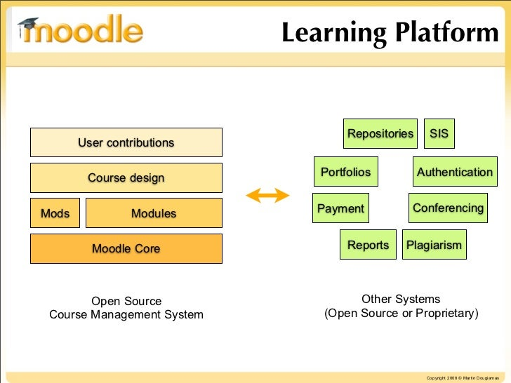 Moodle 2 Overview