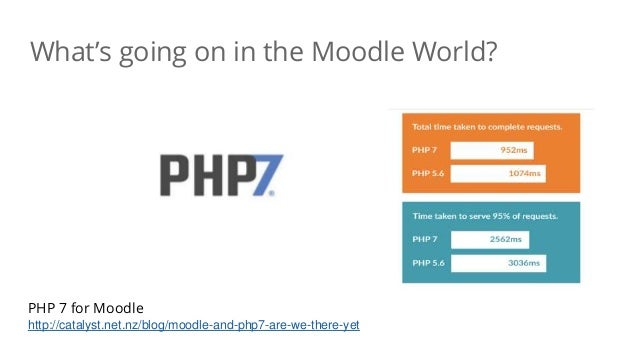 What's going on in the Moodle World? PHP 7 for Moodle http://catalyst.net.nz/blog/moodle-and-php7-are-we-there-yet