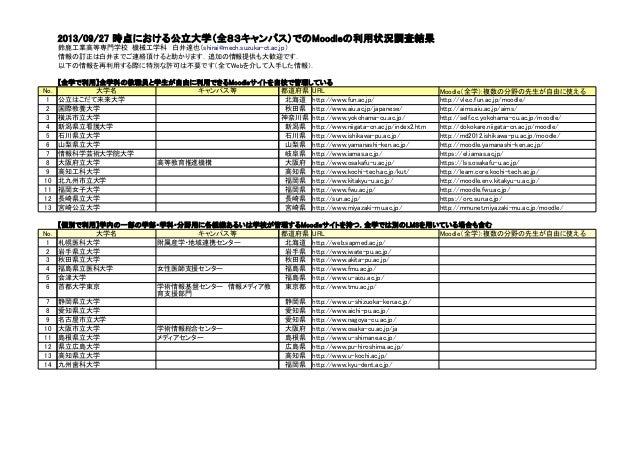 山口 東京 理科 大学 moodle