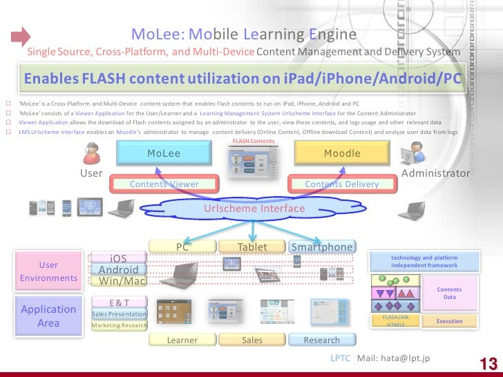 MoLee: Mobile Learning Engine       Single Source, Cross-Platform, and Multi-Device Content Management and Delivery System...