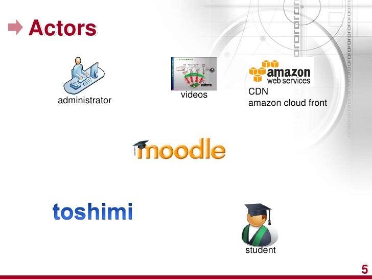 Actors                  videos   CDN  administrator            amazon cloud front                           student       ...