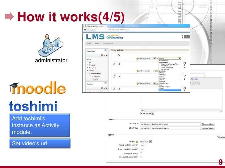 How it works(4/5)          administratorAdd toshimisinstance as Activitymodule.Set videos url.                          9