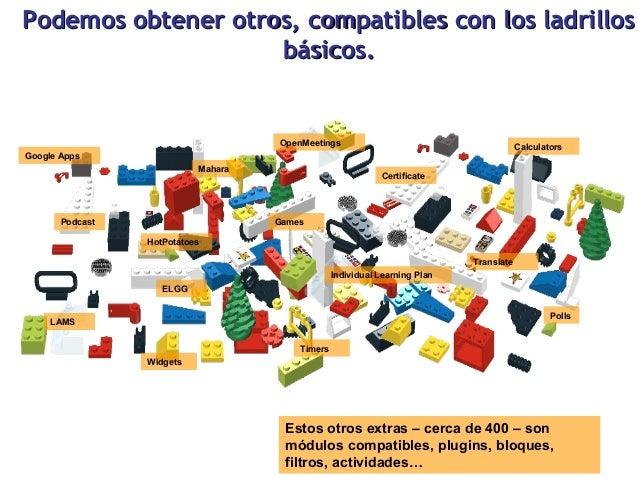 Podemos obtener otros, compatibles con los ladrillos básicos. Estos otros extras – cerca de 400 – son módulos compatibles,...