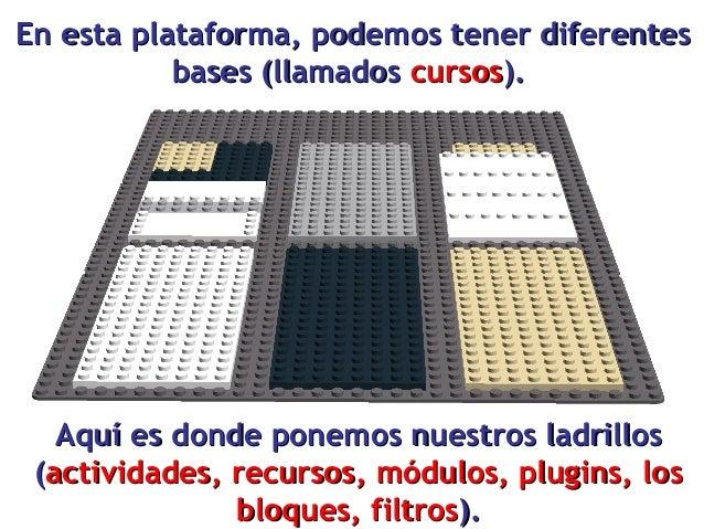 En esta plataforma, podemos tener diferentes bases (llamados  cursos ).   Aquí es donde ponemos nuestros ladrillos ( activ...