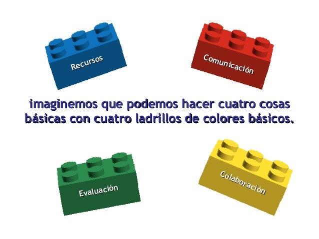 imaginemos que podemos hacer cuatro cosas básicas con cuatro ladrillos de colores básicos. Comunicación Recursos Evaluació...