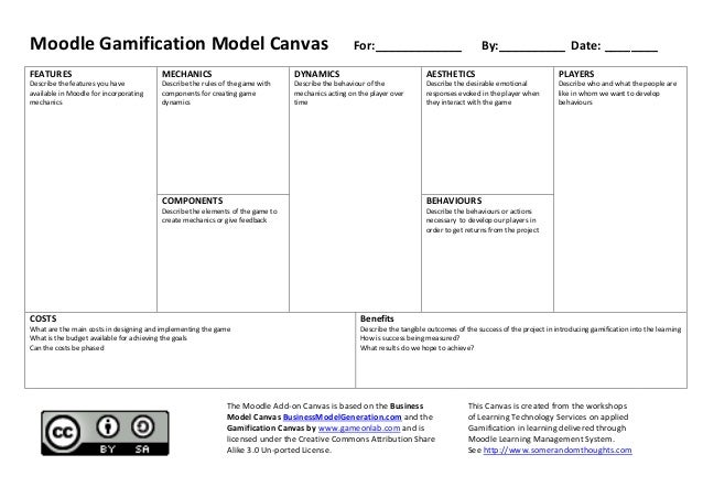 Moodle Gamification Model Canvas For:_____________ By:__________ Date: ________ FEATURES Describe the features you have av...