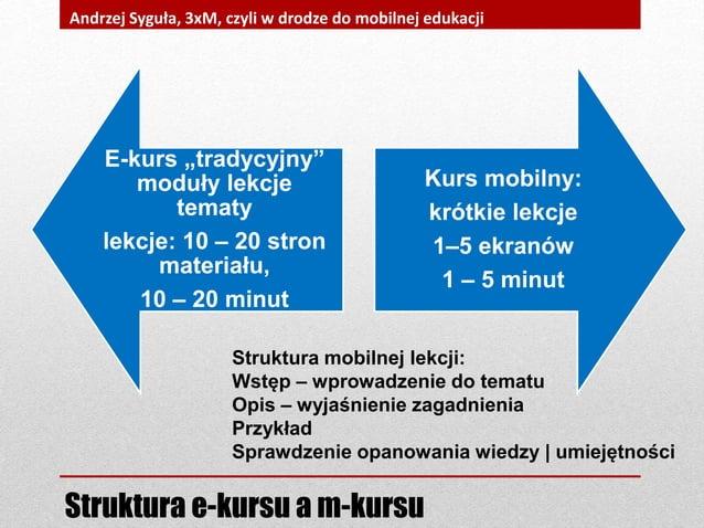 Struktura mobilnej lekcji: Wstęp – wprowadzenie do tematu Opis – wyjaśnienie zagadnienia Przykład Sprawdzenie opanowania w...
