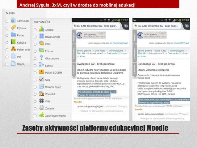 Zasoby, aktywności platformy edukacyjnej Moodle Andrzej Syguła, 3xM, czyli w drodze do mobilnej edukacji