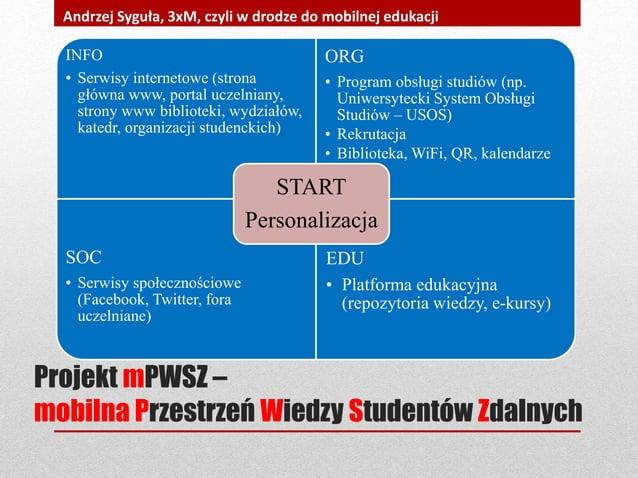 Projekt mPWSZ – mobilna Przestrzeń Wiedzy Studentów Zdalnych INFO • Serwisy internetowe (strona główna www, portal uczelni...