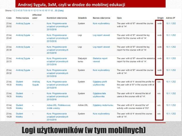 Logi użytkowników (w tym mobilnych) Andrzej Syguła, 3xM, czyli w drodze do mobilnej edukacji