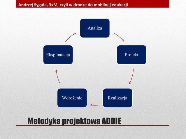 Metodyka projektowa ADDIE Andrzej Syguła, 3xM, czyli w drodze do mobilnej edukacji Analiza Projekt RealizacjaWdrożenie Eks...