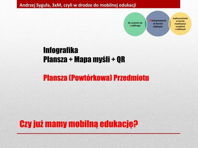 Czy już mamy mobilną edukację? Andrzej Syguła, 3xM, czyli w drodze do mobilnej edukacji Infografika Plansza + Mapa myśli +...