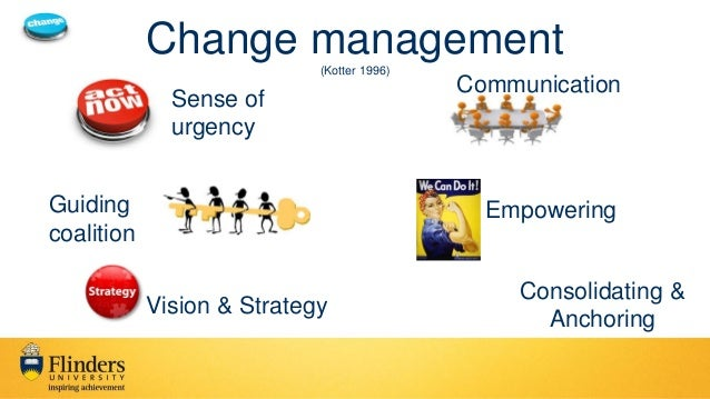 change management assignment 2 University of walesmaster of business administration assignment: managing change in organisations by moses nhutsve (stu 2.