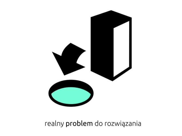realny problem do rozwiązania