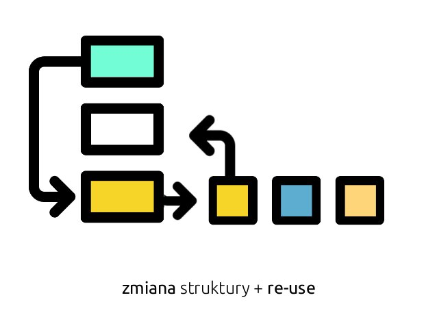 zmiana struktury + re-use