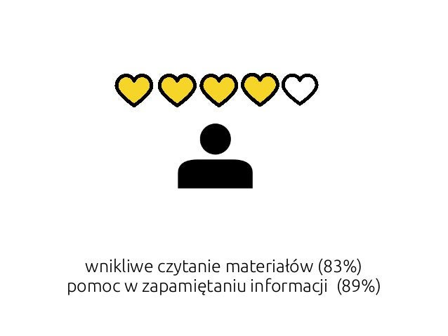 wnikliwe czytanie materiałów (83%) pomoc w zapamiętaniu informacji (89%)