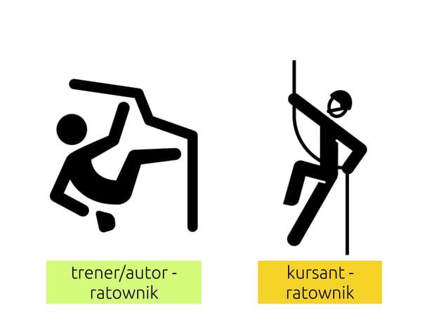 kursant - ratownik trener/autor - ratownik
