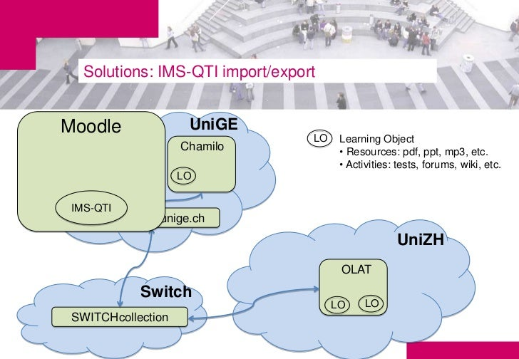 Solutions: IMS-QTI import/exportMoodle                  UniGE                                    LO    Learning Object    ...
