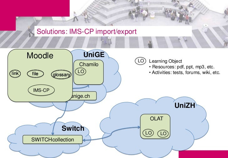 Solutions: IMS-CP import/export       Moodle                 UniGE                                            LO    Learni...