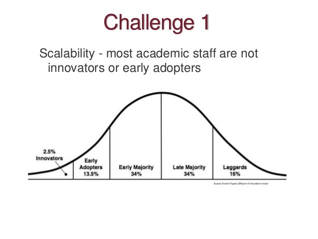 Challenge 1 Scalability - most academic staff are not innovators or early adopters
