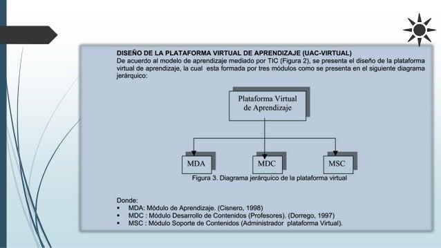 Moodle presentación ejecutiva. De la Clase tradicional a la clase virtual. Slide 2