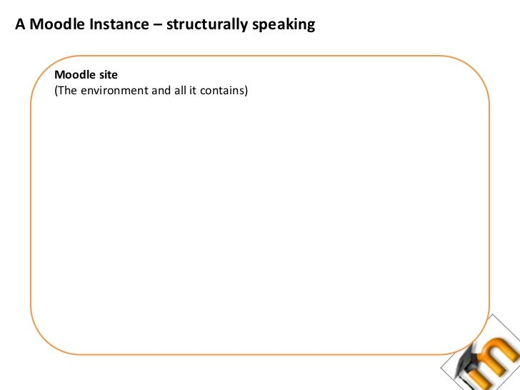 A Moodle Instance – structurally speaking<br />Moodle site<br />(The environment and all it contains)<br />